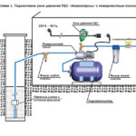 Автоматика для насоса РДС-30 Акваконтроль